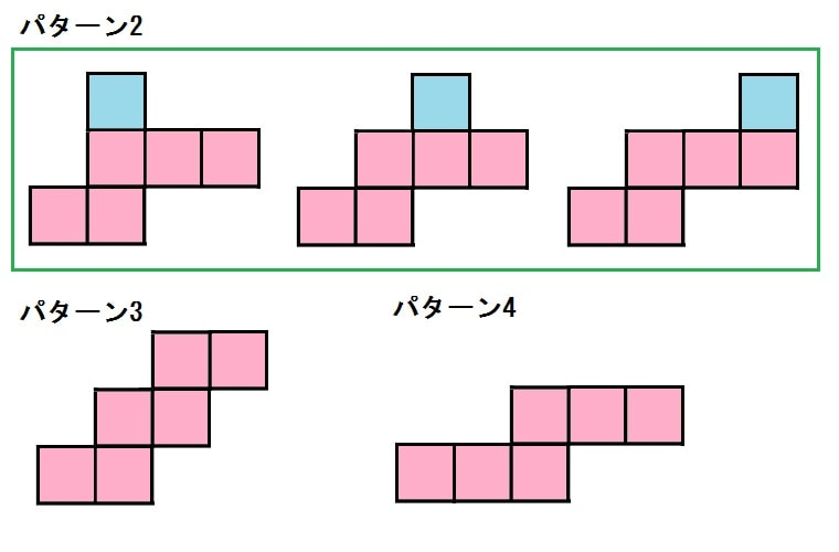 立方体の展開図パターン2,3,4