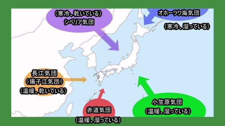 日本周辺の気団